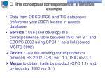 c the conceptual correspondence a tentative example