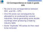 c2 correspondence on trade in goods side