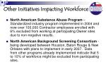 other initiatives impacting workforce