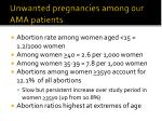 unwanted pregnancies among our ama patients