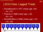 lsog data lagged triads