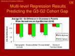 multi level regression results predicting the g3 g2 cohort gap