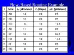 flow based routing example1