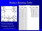 reduce routing table