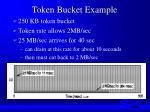 token bucket example1