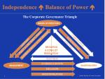independence balance of power