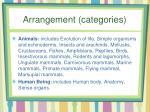 arrangement categories1