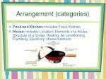 arrangement categories2