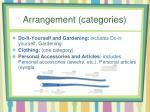 arrangement categories3