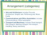 arrangement categories4