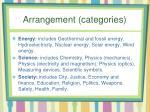 arrangement categories5