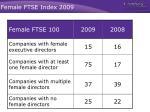 female ftse index 20091