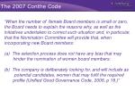 the 2007 conthe code