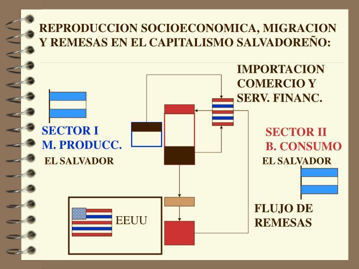 REPRODUCCION SOCIOECONOMICA, MIGRACION Y REMESAS EN EL CAPITALISMO SALVADOREÑO: