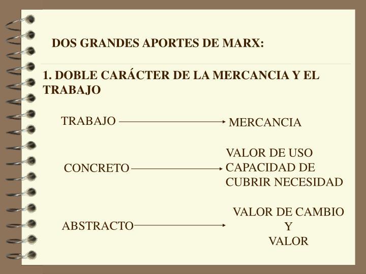 DOS GRANDES APORTES DE MARX: