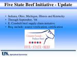five state beef initiative update