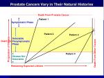 prostate cancers vary in their natural histories