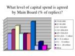 what level of capital spend is agreed by main board of replies