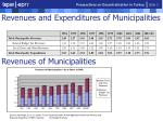 revenues and expenditures of municipalities