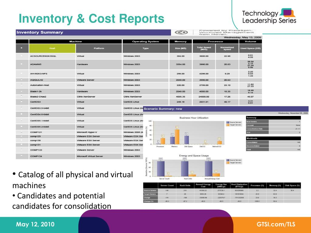 Inventory & Cost Reports