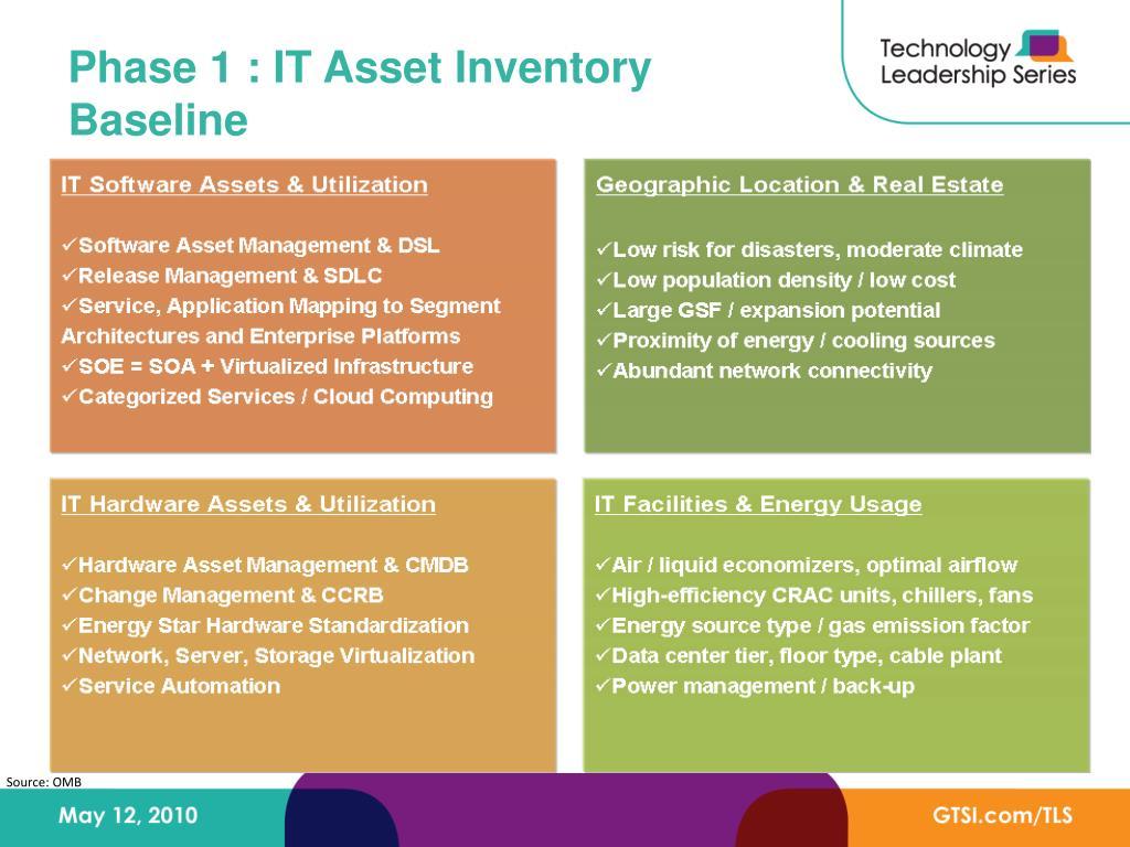 Phase 1 : IT Asset Inventory Baseline