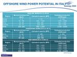 offshore wind power potential in italy
