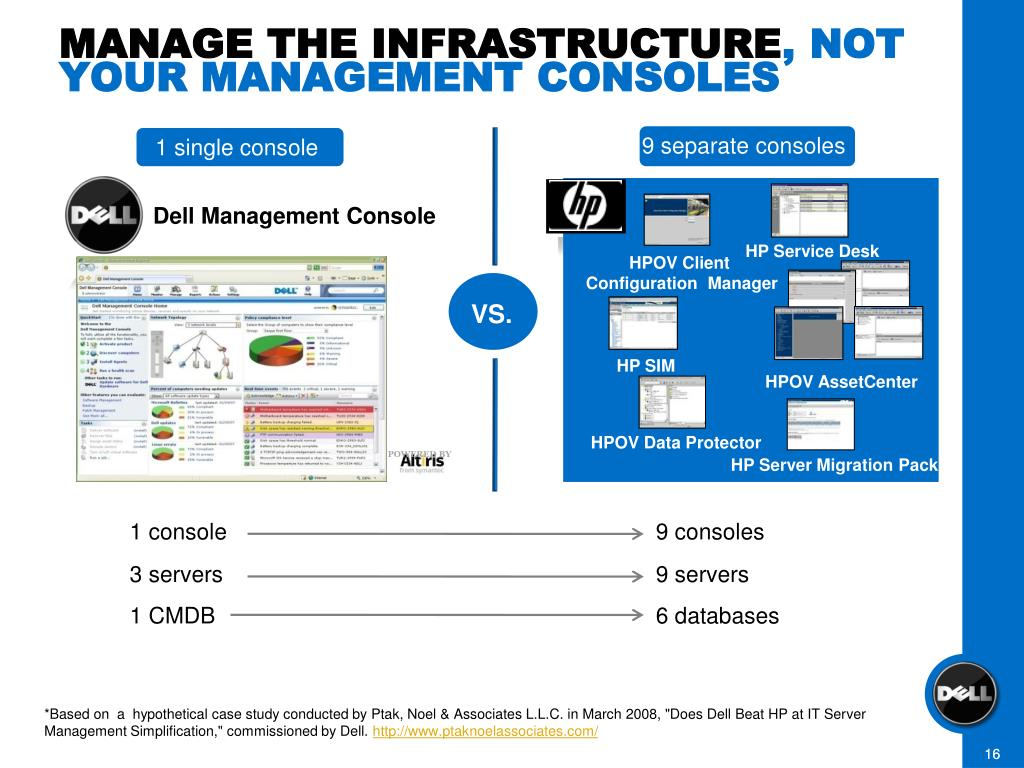 MANAGE THE INFRASTRUCTURE