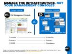 manage the infrastructure not your management consoles