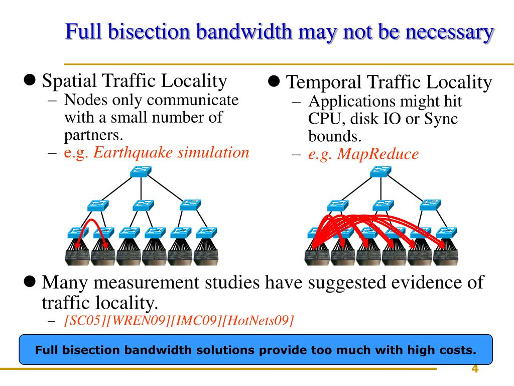 Full bisection bandwidth may not be necessary