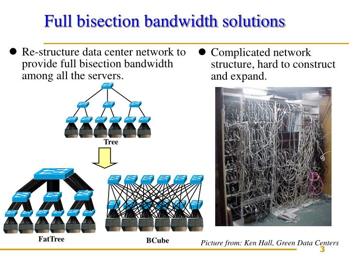 Full bisection bandwidth solutions