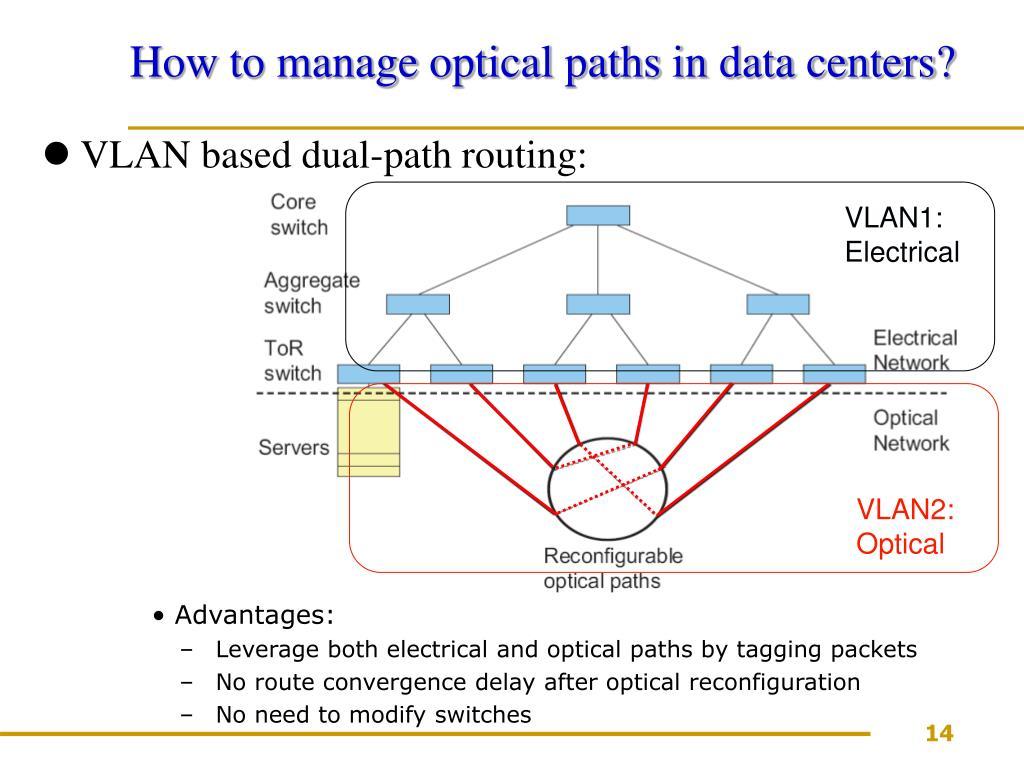 VLAN1: Electrical