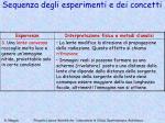 sequenza degli esperimenti e dei concetti1