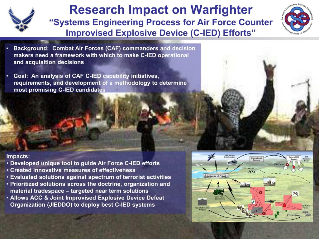 Research Impact on Warfighter