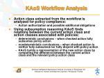 kaos workflow analysis
