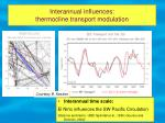 interannual influences thermocline transport modulation