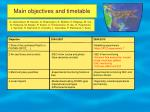 main objectives and timetable