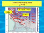 thermocline water currents 0 300m1