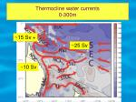 thermocline water currents 0 300m2