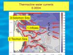 thermocline water currents 0 300m3