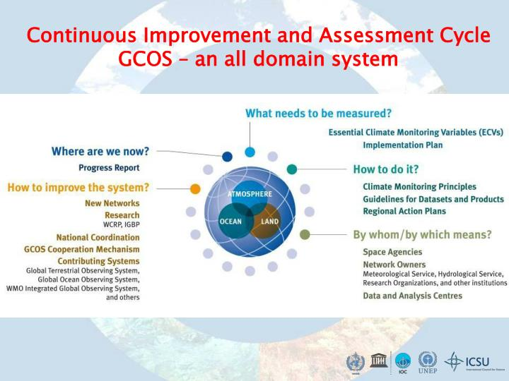 Continuous Improvement and Assessment Cycle   GCOS – an all domain system