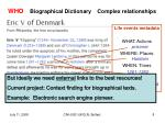 who biographical dictionary complex relationships