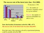the success rate of the latest tests jan feb 2008