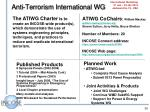 anti terrorism international wg