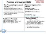 process improvement wg