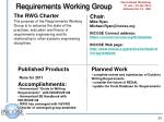 requirements working group