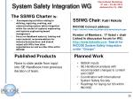 system safety integration wg
