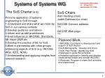 systems of systems wg