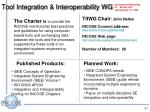 tool integration interoperability wg
