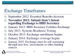exchange timeframes