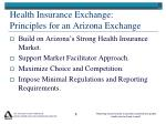 health insurance exchange principles for an arizona exchange